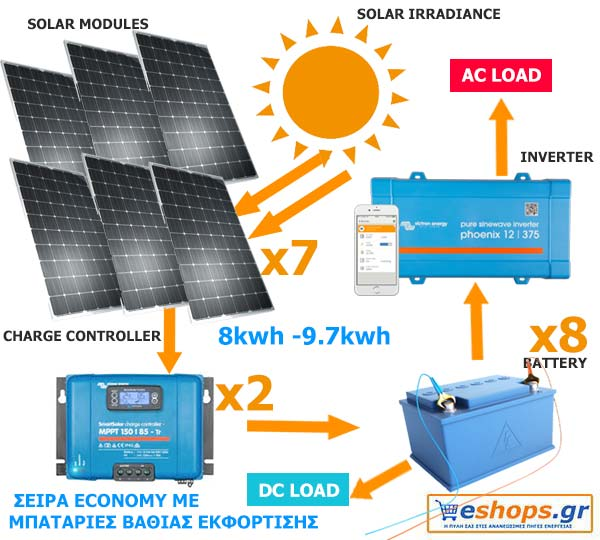 24V Αυτόνομο Φωτοβολταϊκό Σύστημα Economy 8kwh – 9.7kwh