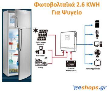 Φωτοβολταϊκα αυτόνομα Διασυνδεδεμένα τιμές 2021 – 2022