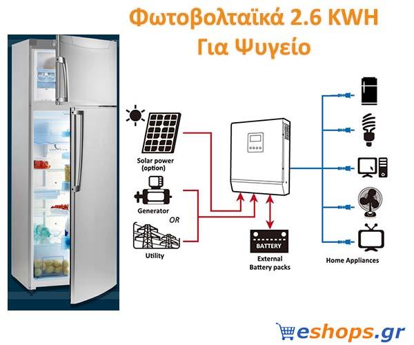 φωτοβολταικό για ψυγείο, αυτονομο πακετο φωτοβολταικων 2.6 kwh